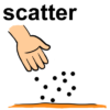 scatter2