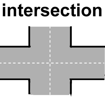 英単語「intersection[名]交差点」イラスト